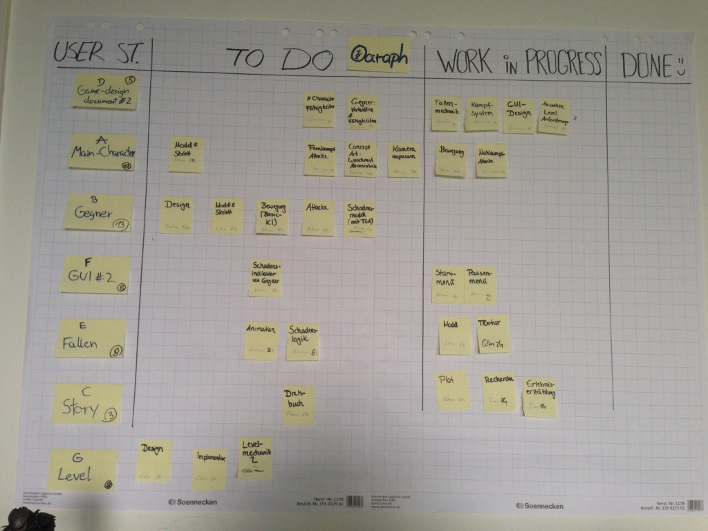 new scrumboard after sprint planning with tasks for s2w1